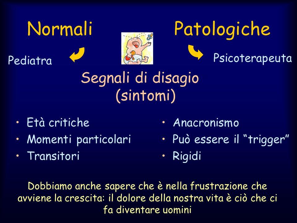 Segnali di disagio (sintomi)