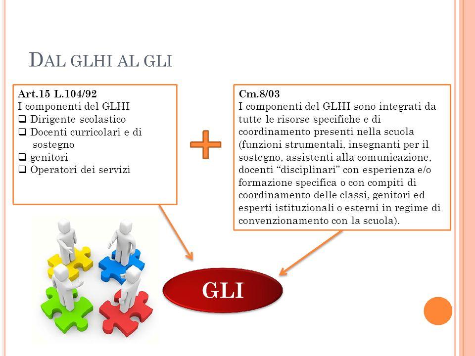 GLI DAL GLHI AL GLI Art.15 L.104/92 Cm.8/03 I componenti del GLHI