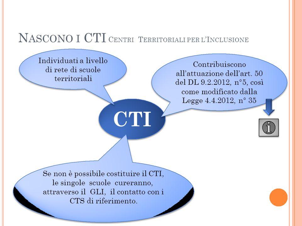 CTI NASCONO I CTI CENTRI TERRITORIALI PER L'INCLUSIONE