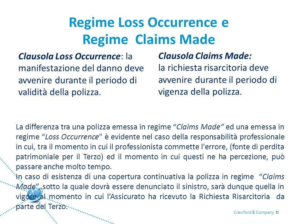 Regime Loss Occurrence e Regime Claims Made