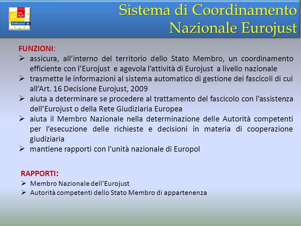 Sistema di Coordinamento Nazionale Eurojust