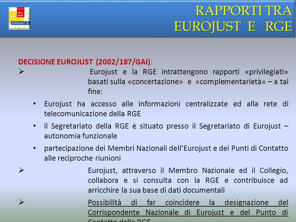 RAPPORTI TRA EUROJUST E RGE DECISIONE EUROJUST (2002/187/GAI):