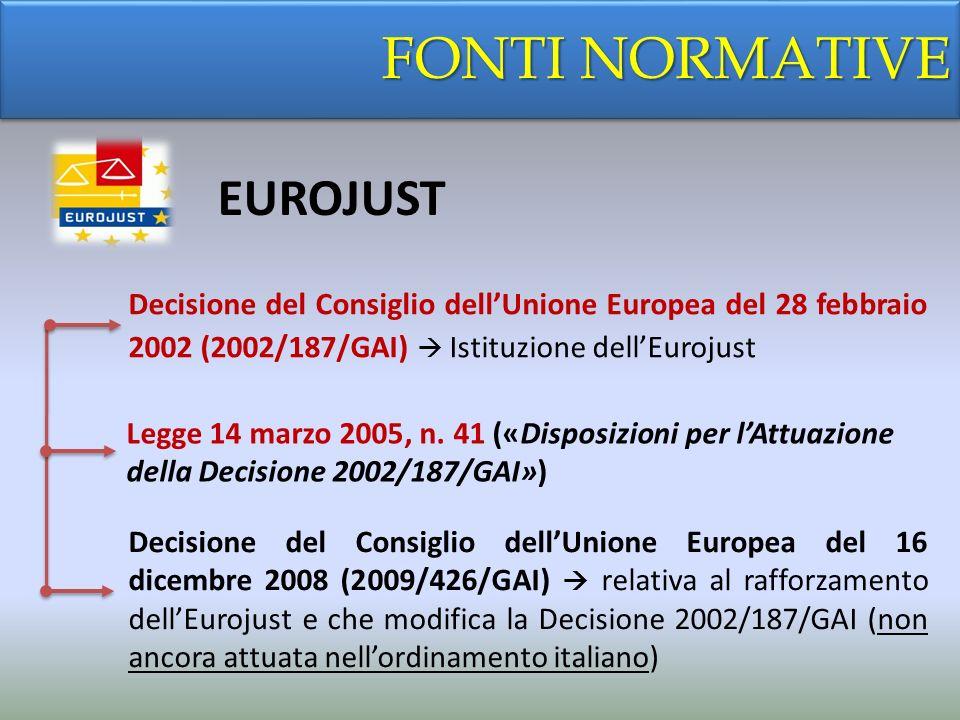 FONTI NORMATIVE STRUTTURA DI EUROJUST EUROJUST