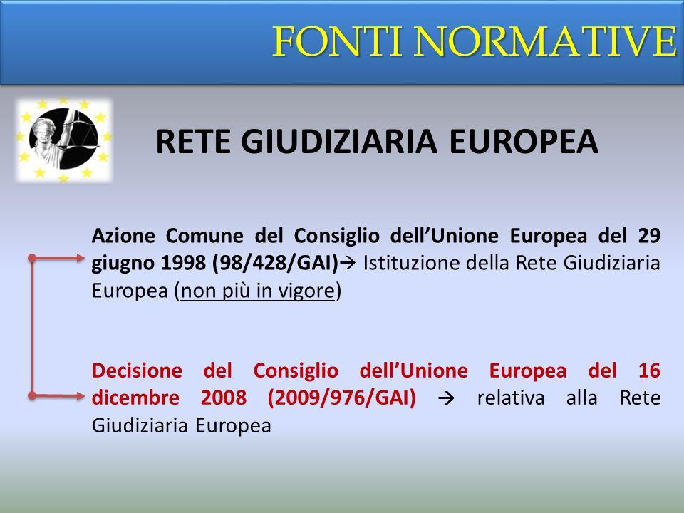 FONTI NORMATIVE STRUTTURA DI EUROJUST RETE GIUDIZIARIA EUROPEA