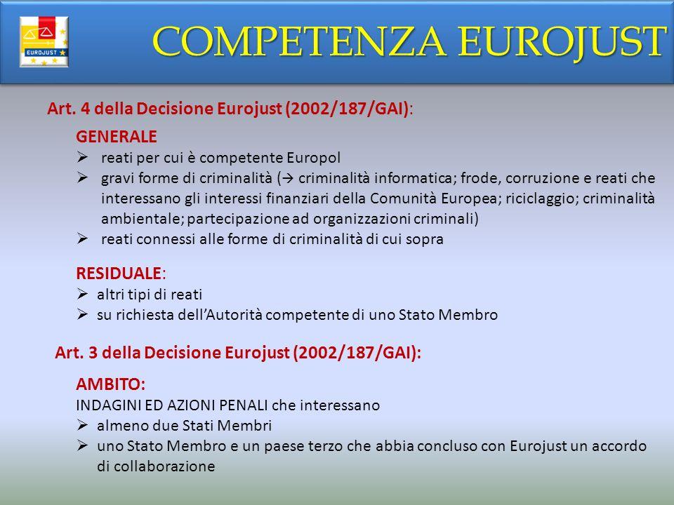 COMPETENZA EUROJUST Art. 4 della Decisione Eurojust (2002/187/GAI):