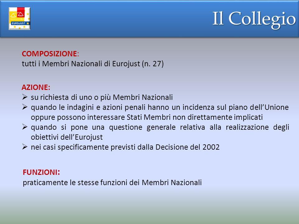 Il Collegio COMPOSIZIONE: tutti i Membri Nazionali di Eurojust (n. 27)