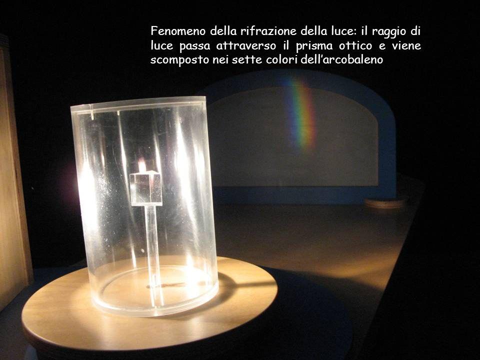 Fenomeno della rifrazione della luce: il raggio di luce passa attraverso il prisma ottico e viene scomposto nei sette colori dell'arcobaleno