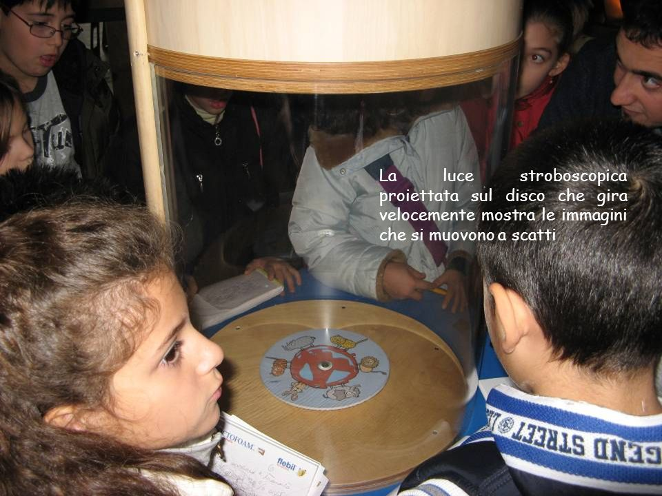 La luce stroboscopica proiettata sul disco che gira velocemente mostra le immagini che si muovono a scatti