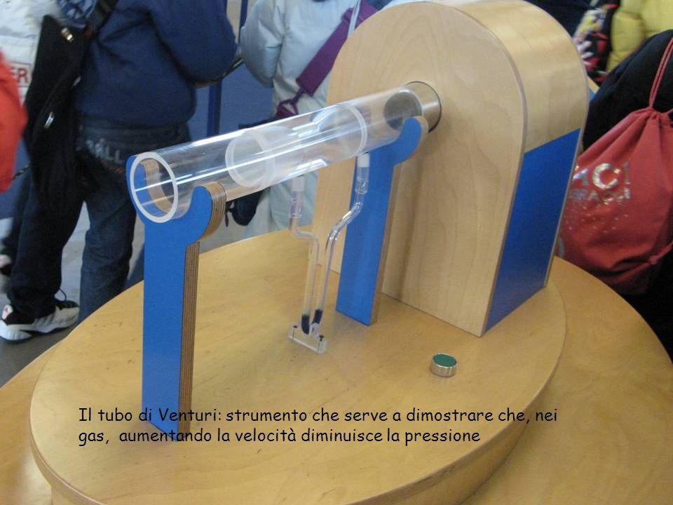 Il tubo di Venturi: strumento che serve a dimostrare che, nei gas, aumentando la velocità diminuisce la pressione