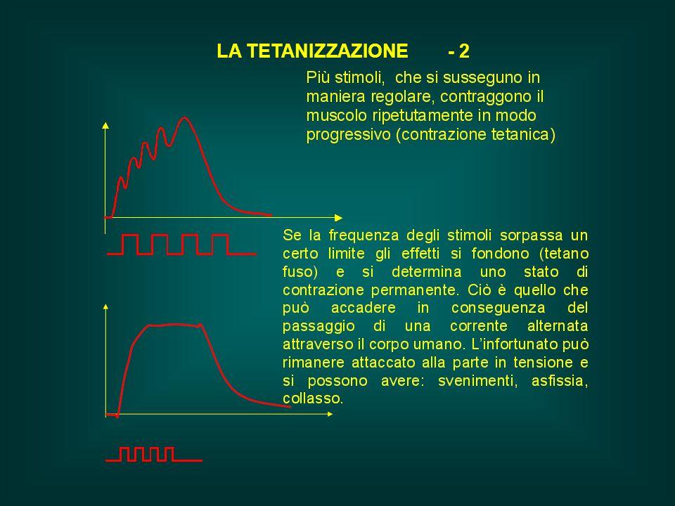 LA TETANIZZAZIONE - 2