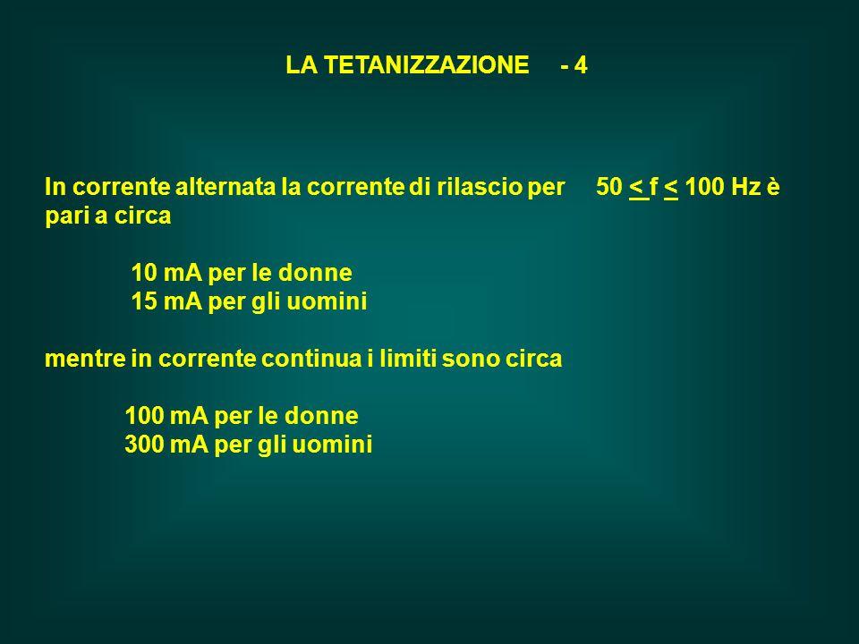 LA TETANIZZAZIONE - 4