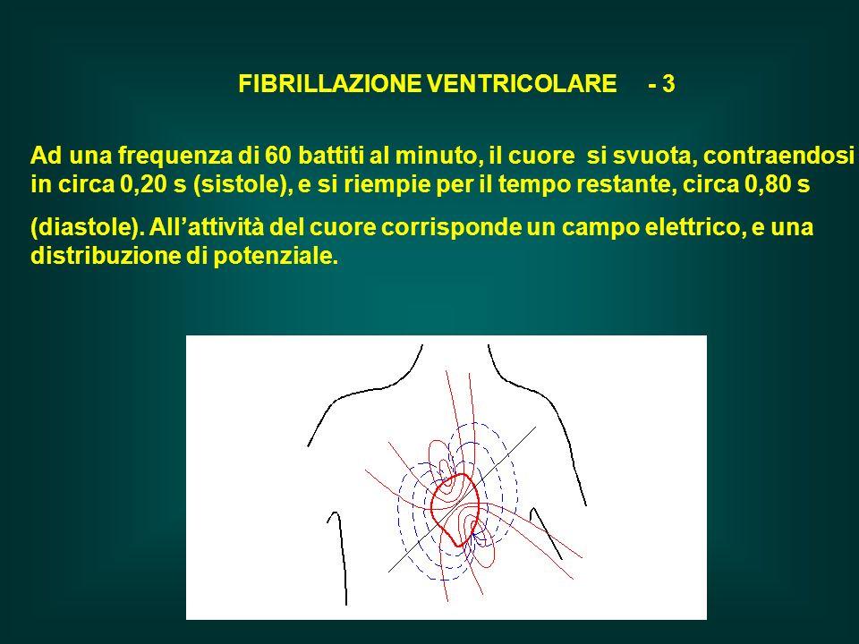 FIBRILLAZIONE VENTRICOLARE - 3
