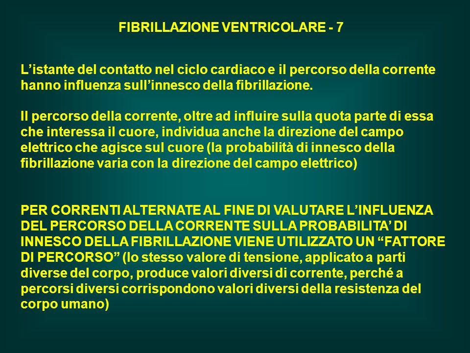 FIBRILLAZIONE VENTRICOLARE - 7