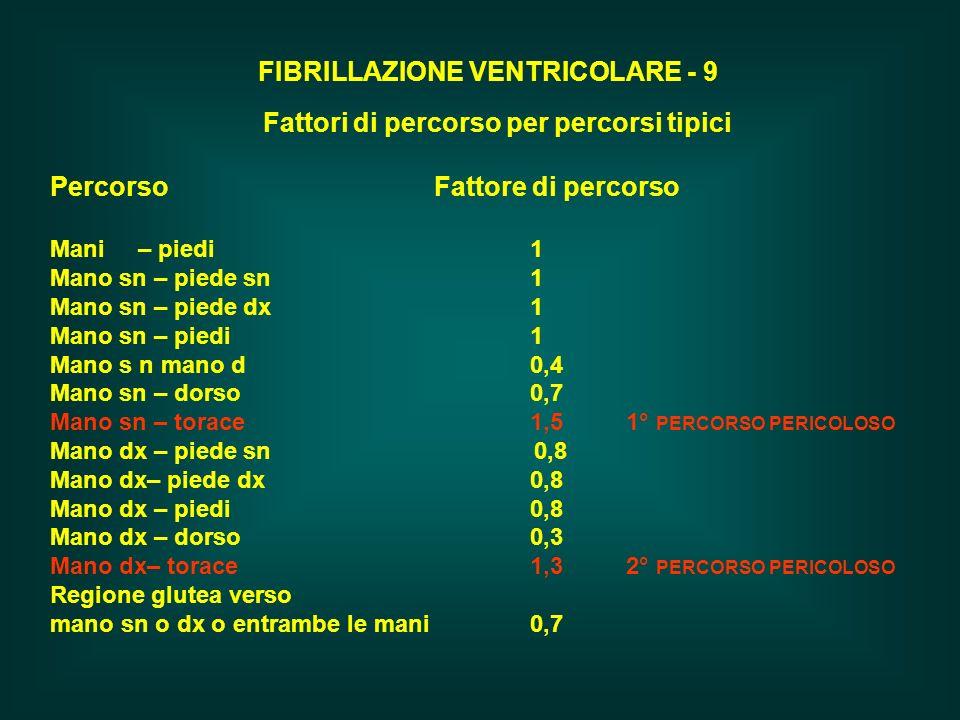 FIBRILLAZIONE VENTRICOLARE - 9