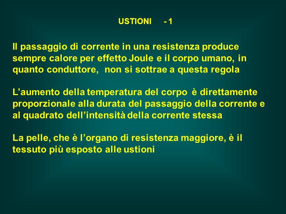 USTIONI - 1