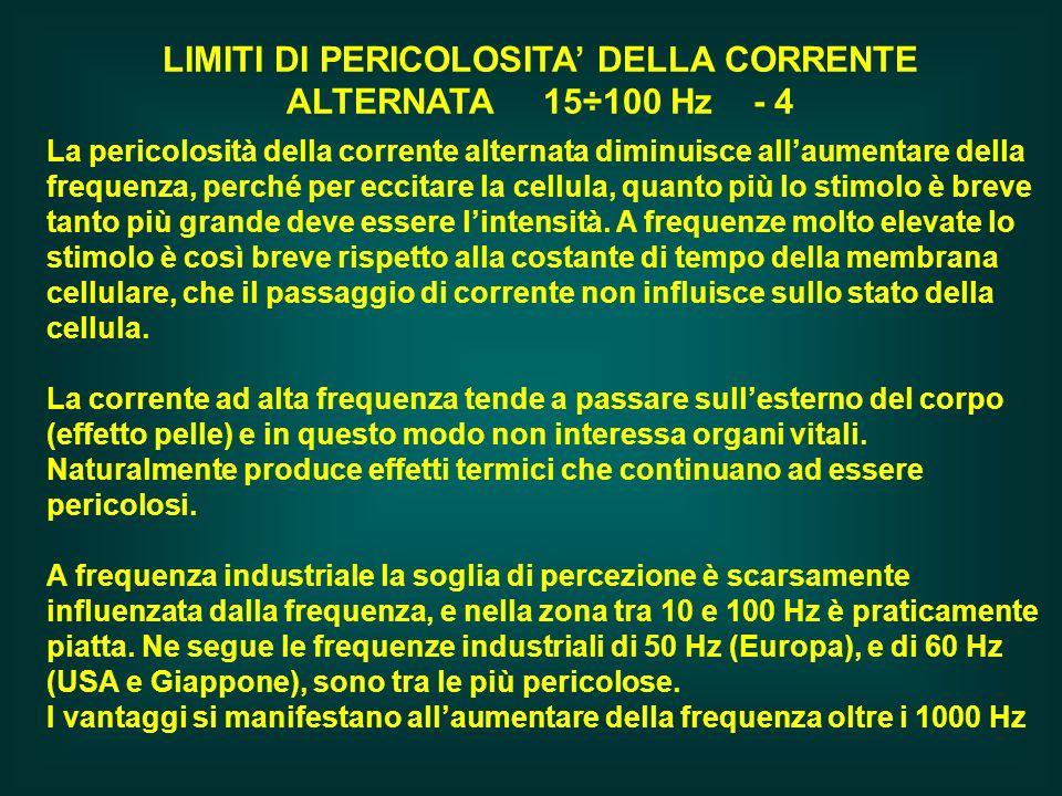 LIMITI DI PERICOLOSITA' DELLA CORRENTE ALTERNATA 15÷100 Hz - 4