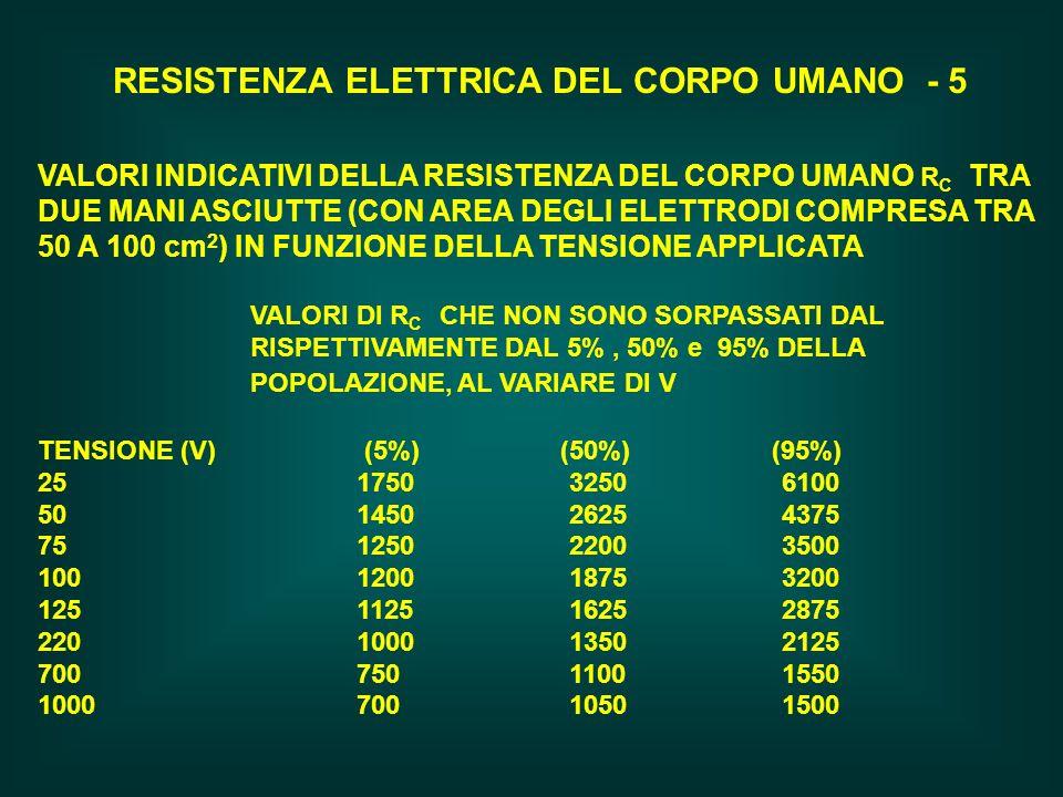 RESISTENZA ELETTRICA DEL CORPO UMANO - 5
