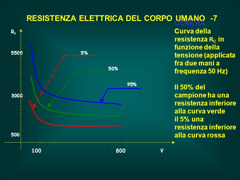 RESISTENZA ELETTRICA DEL CORPO UMANO -7