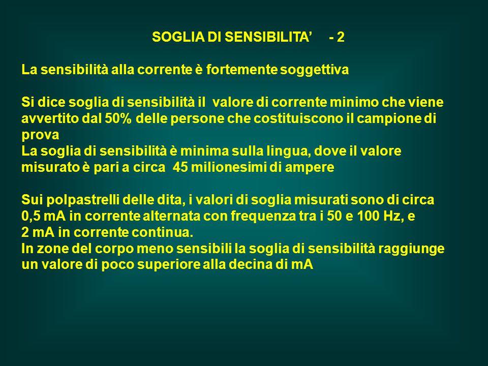 SOGLIA DI SENSIBILITA' - 2