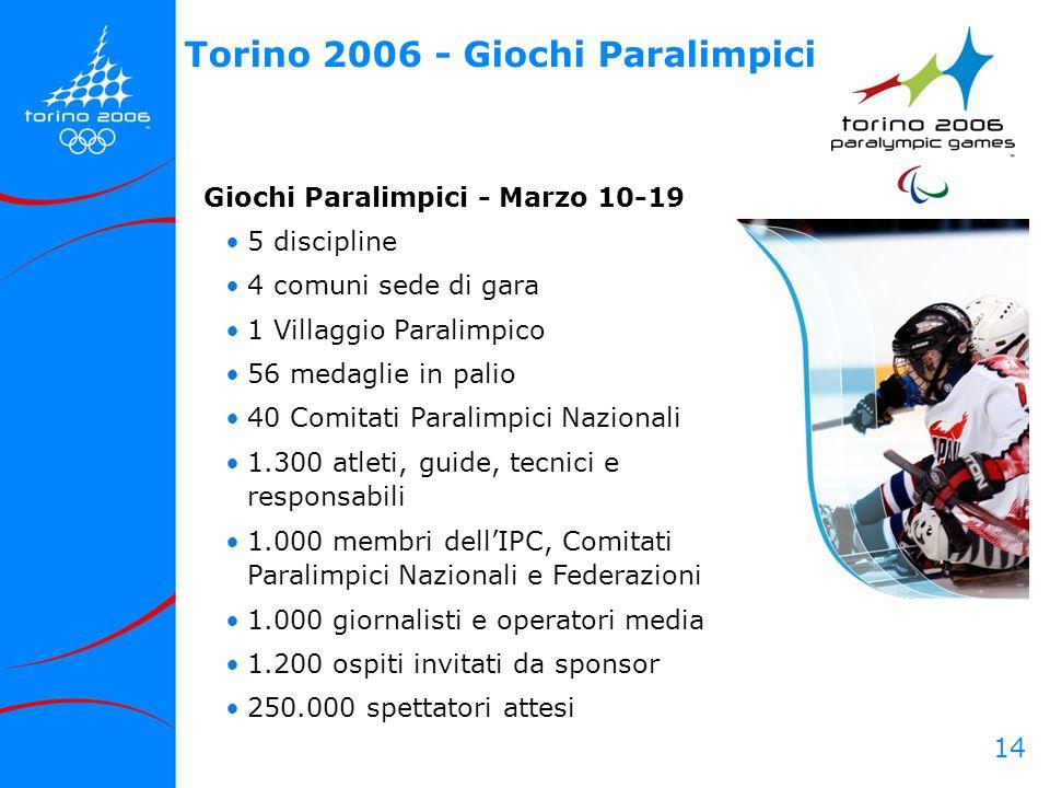 Torino 2006 - Giochi Paralimpici