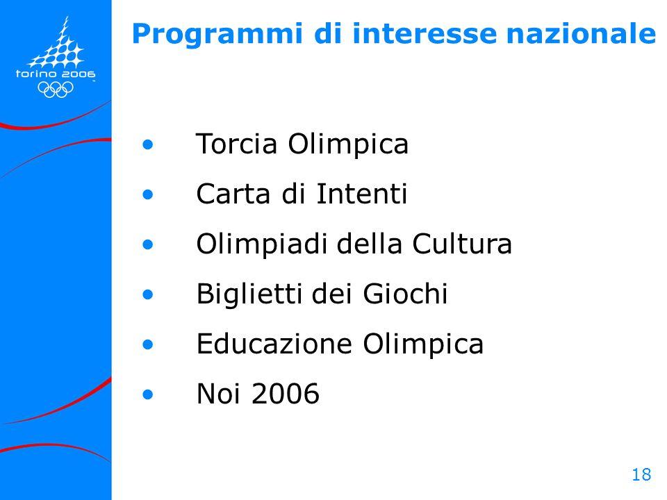 Programmi di interesse nazionale