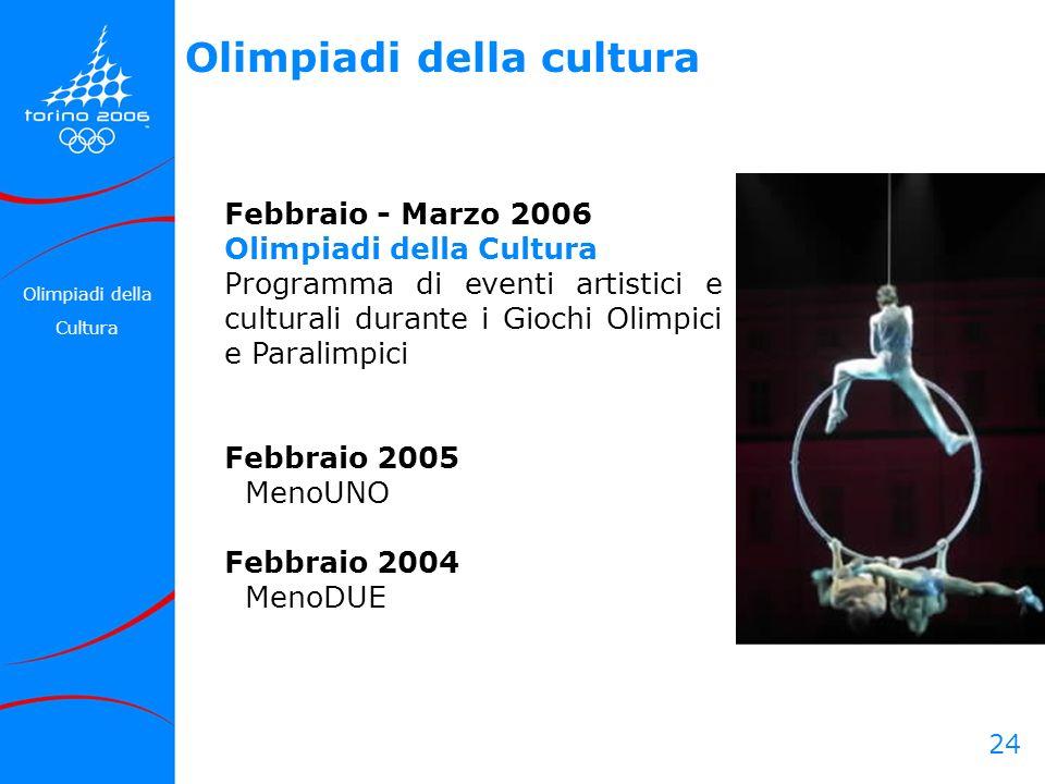 Olimpiadi della cultura