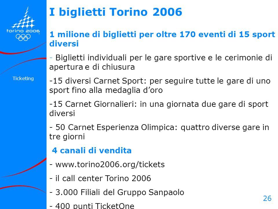 I biglietti Torino 2006 1 milione di biglietti per oltre 170 eventi di 15 sport diversi.