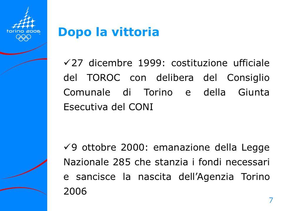 Dopo la vittoria27 dicembre 1999: costituzione ufficiale del TOROC con delibera del Consiglio Comunale di Torino e della Giunta Esecutiva del CONI.