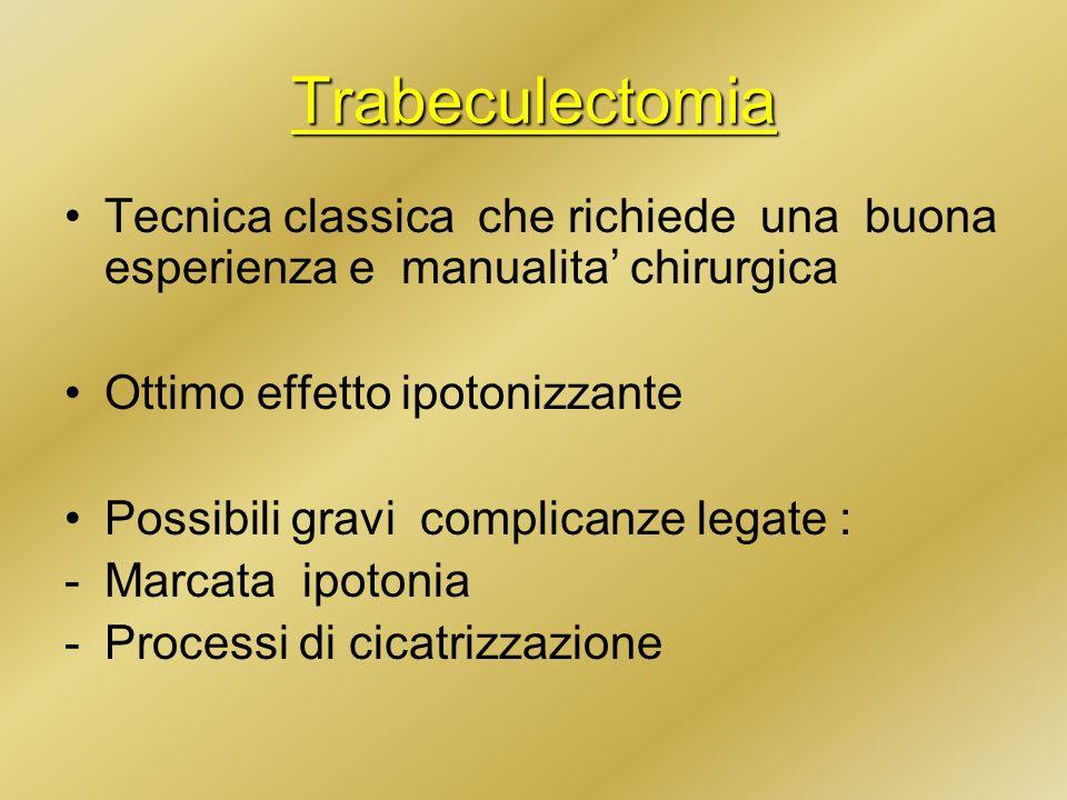Trabeculectomia Tecnica classica che richiede una buona esperienza e manualita' chirurgica. Ottimo effetto ipotonizzante.