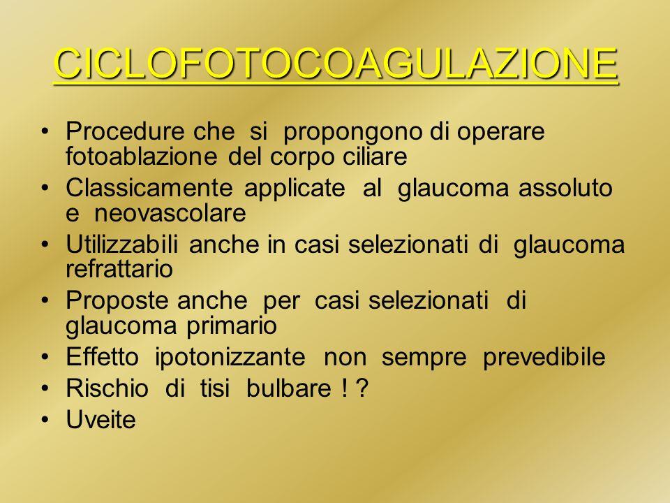 CICLOFOTOCOAGULAZIONE