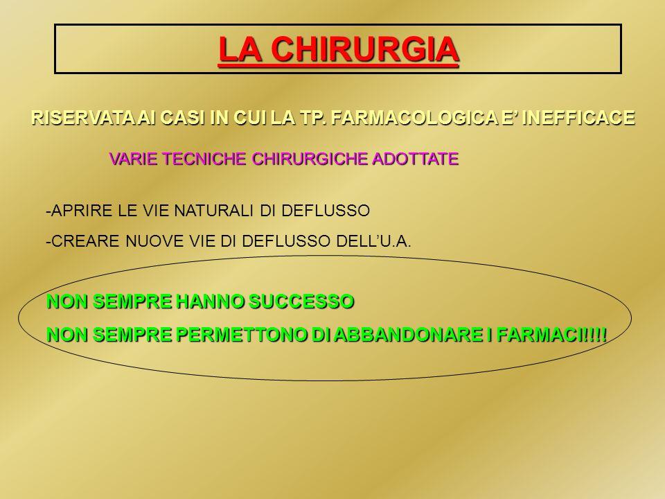 LA CHIRURGIARISERVATA AI CASI IN CUI LA TP. FARMACOLOGICA E' INEFFICACE. VARIE TECNICHE CHIRURGICHE ADOTTATE.