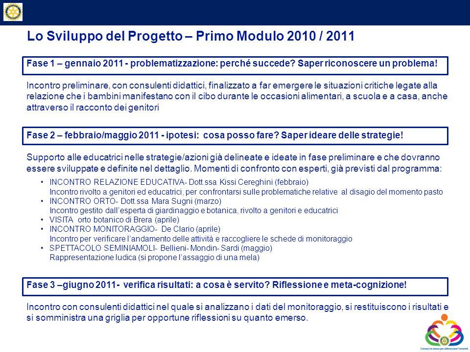 Lo Sviluppo del Progetto – Primo Modulo 2010 / 2011