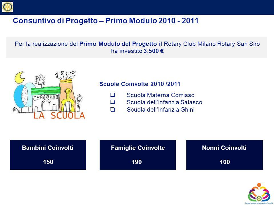 Consuntivo di Progetto – Primo Modulo 2010 - 2011
