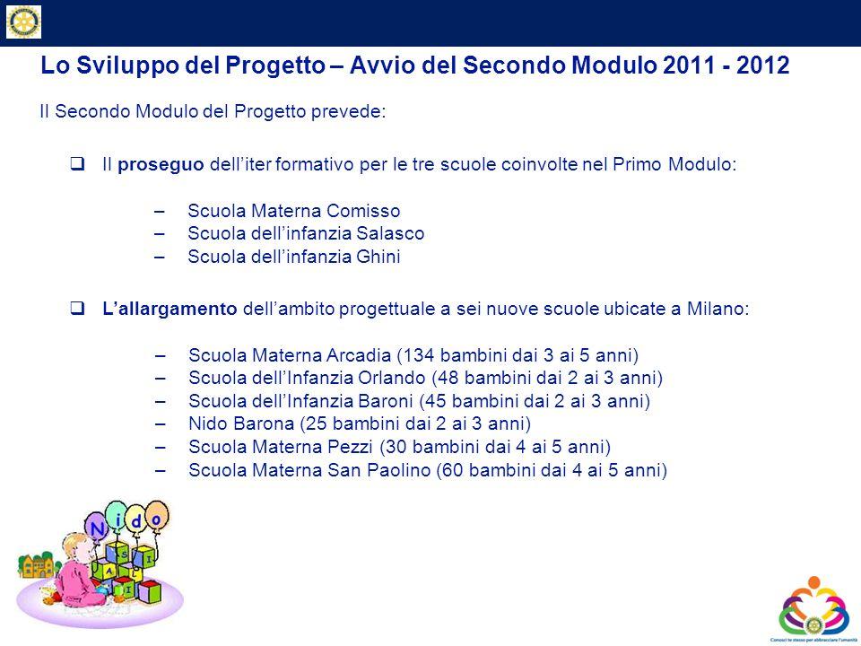 Lo Sviluppo del Progetto – Avvio del Secondo Modulo 2011 - 2012