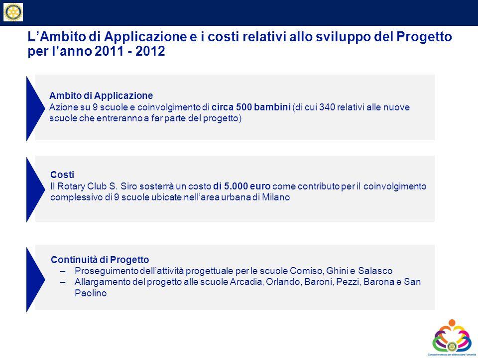 L'Ambito di Applicazione e i costi relativi allo sviluppo del Progetto per l'anno 2011 - 2012