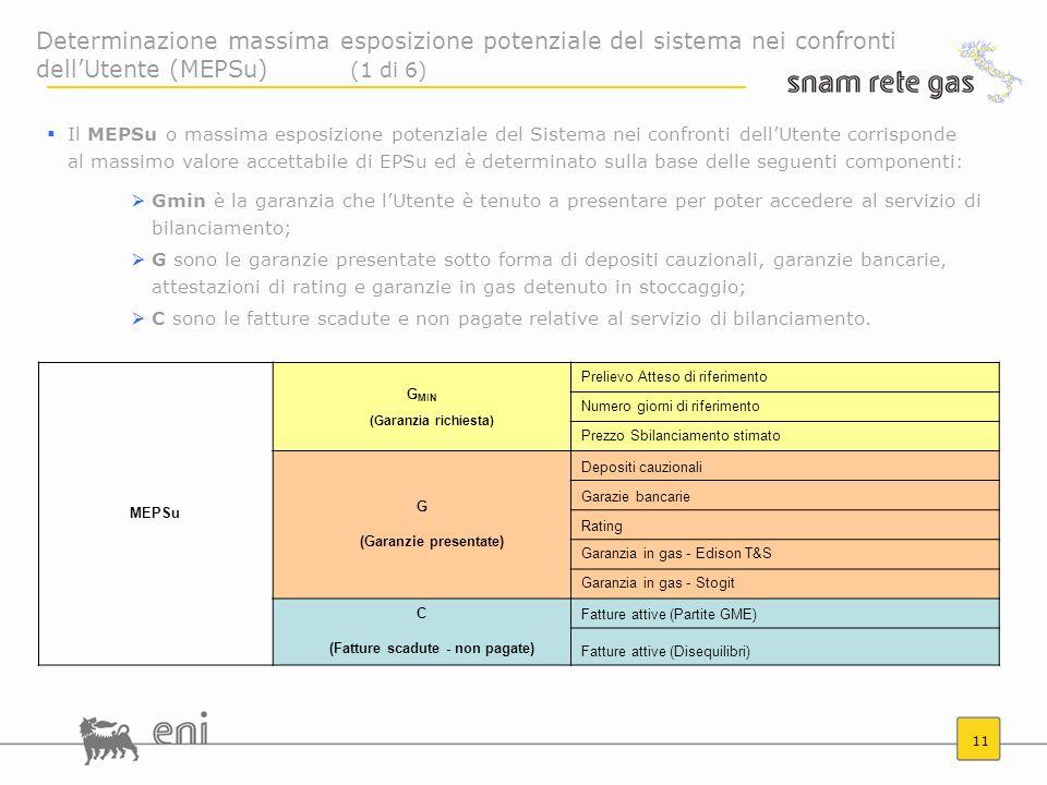 Determinazione massima esposizione potenziale del sistema nei confronti dell'Utente (MEPSu) (1 di 6)
