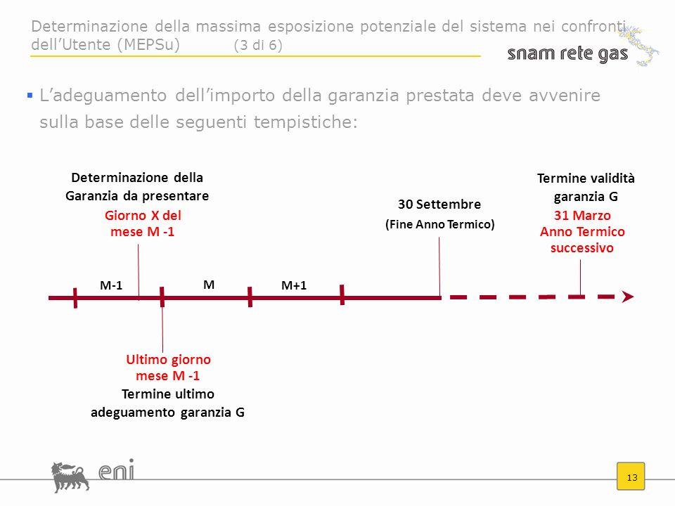 Determinazione della massima esposizione potenziale del sistema nei confronti dell'Utente (MEPSu) (3 di 6)