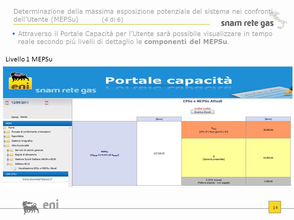 Determinazione della massima esposizione potenziale del sistema nei confronti dell'Utente (MEPSu) (4 di 6)