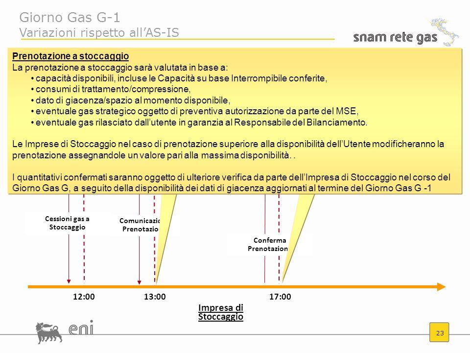 Giorno Gas G-1 Variazioni rispetto all'AS-IS