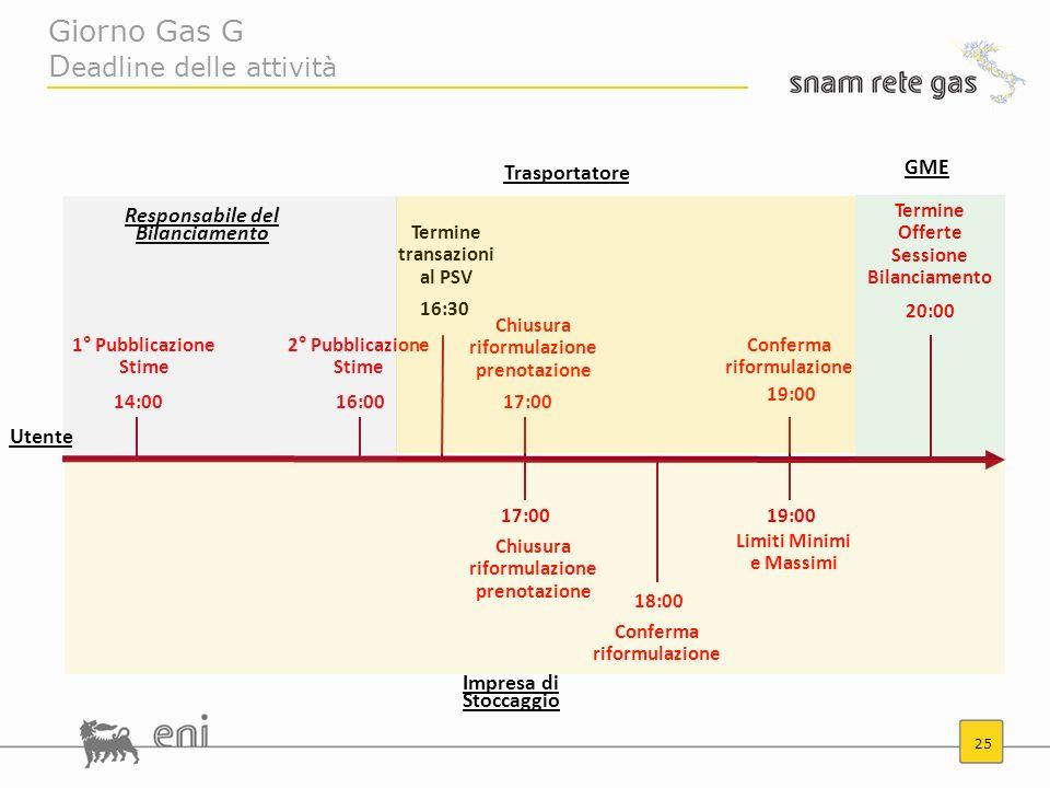 Giorno Gas G Deadline delle attività