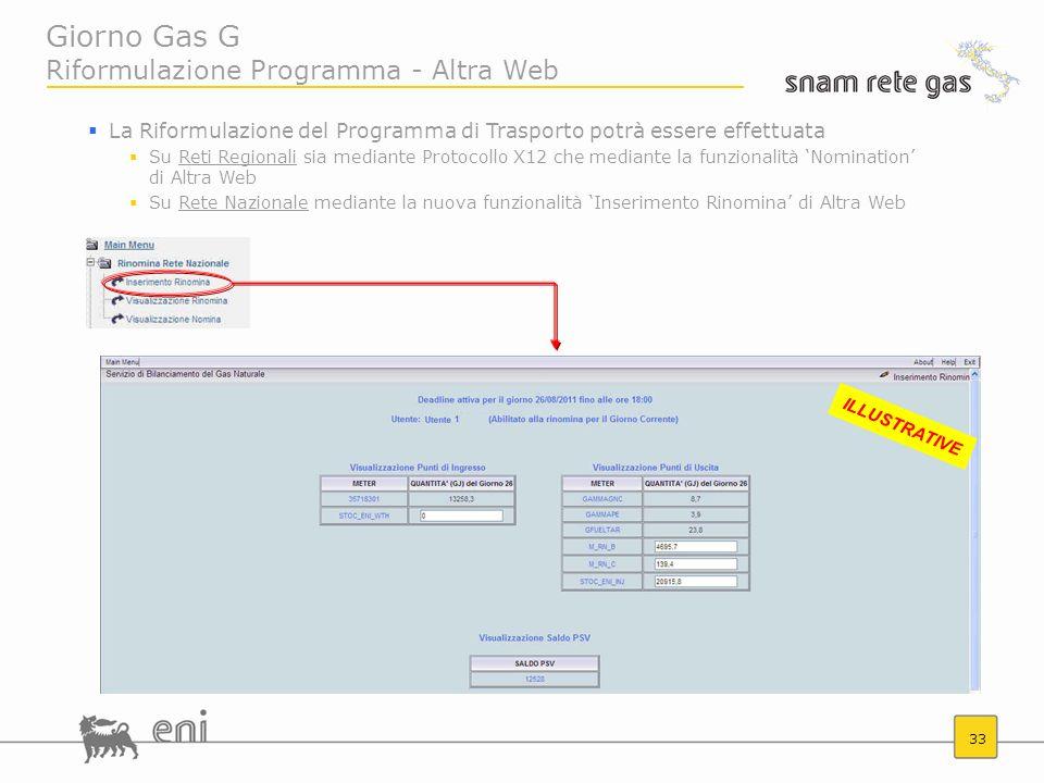 Giorno Gas G Riformulazione Programma - Altra Web