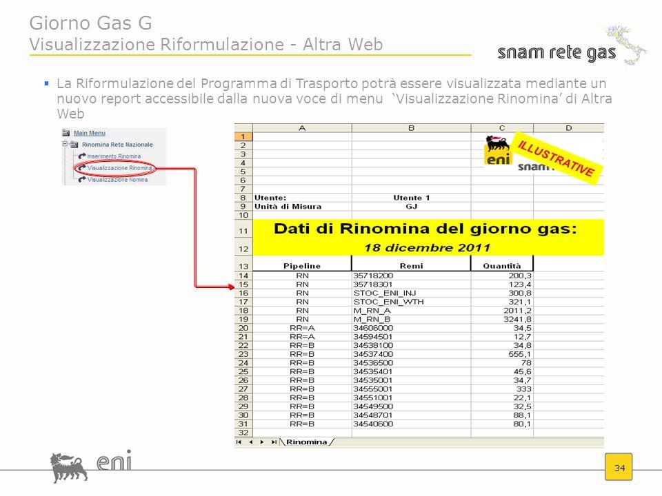 Giorno Gas G Visualizzazione Riformulazione - Altra Web