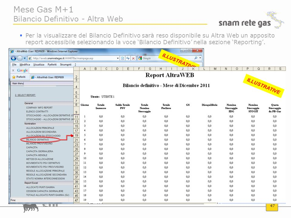 Mese Gas M+1 Bilancio Definitivo - Altra Web