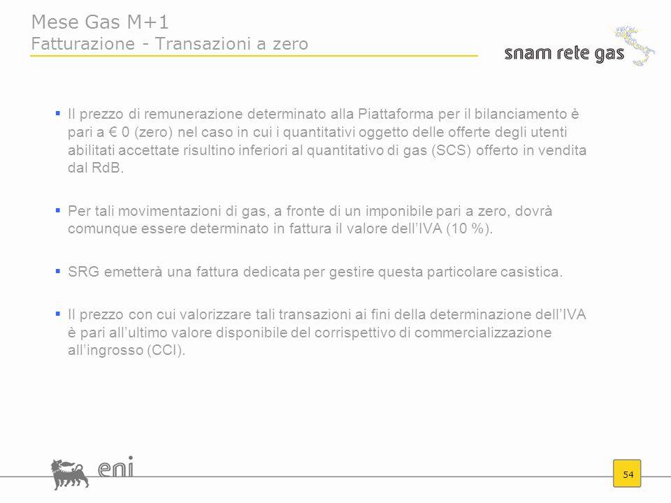Mese Gas M+1 Fatturazione - Transazioni a zero