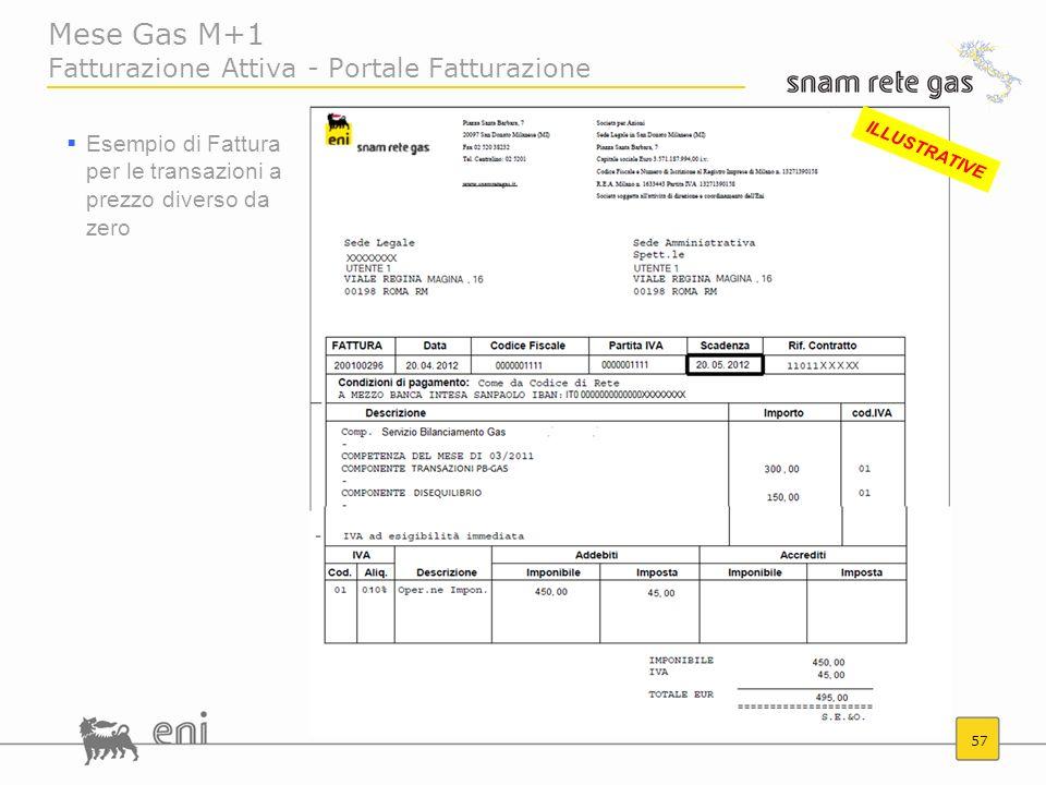 Mese Gas M+1 Fatturazione Attiva - Portale Fatturazione