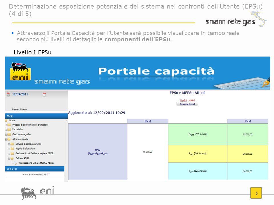 Determinazione esposizione potenziale del sistema nei confronti dell'Utente (EPSu) (4 di 5)