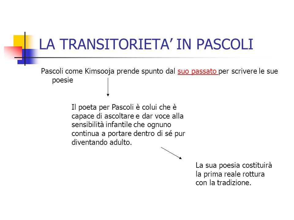 LA TRANSITORIETA' IN PASCOLI