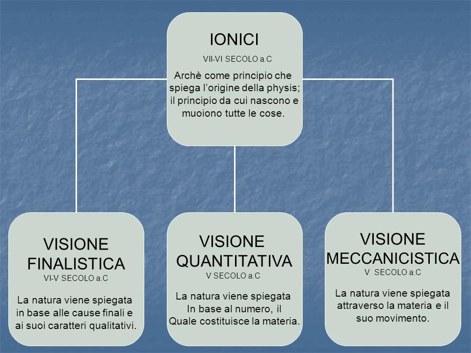 IONICI VISIONE FINALISTICA QUANTITATIVA MECCANICISTICA