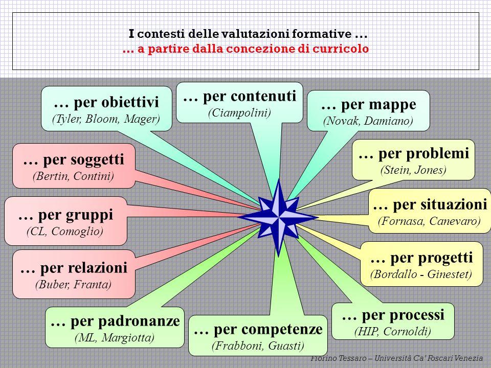 … per contenuti … per obiettivi … per mappe … per problemi