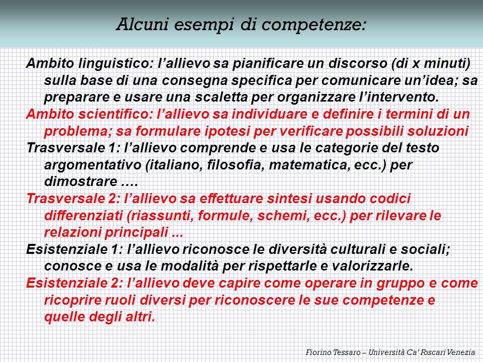 Alcuni esempi di competenze: